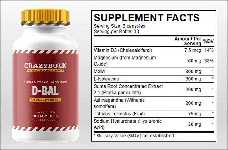 DBal-Ingredients